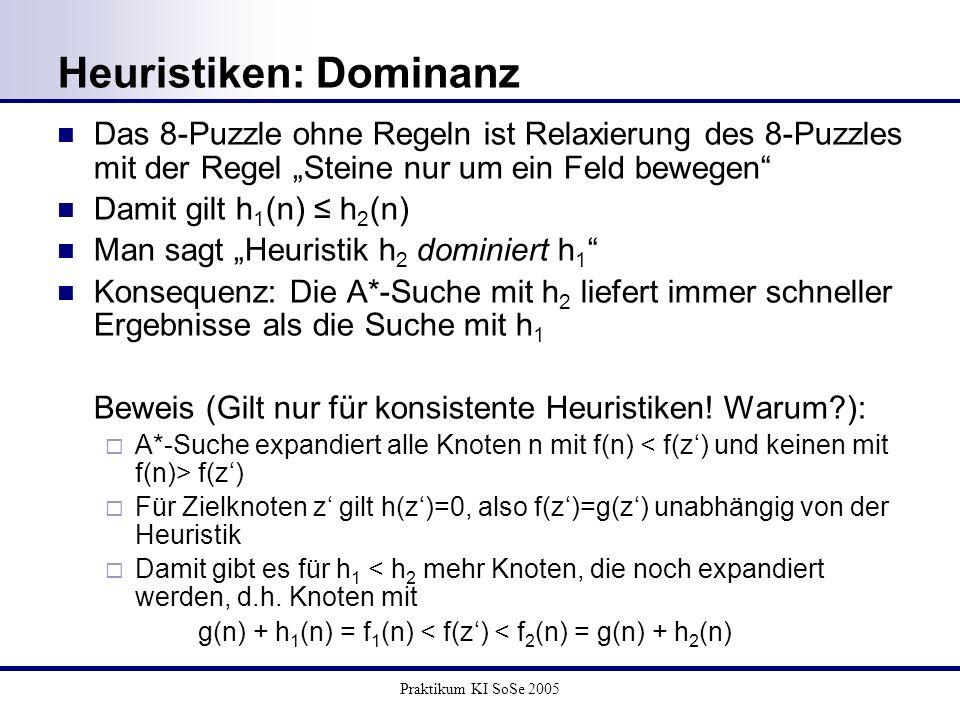 Praktikum KI SoSe 2005 Heuristiken: Dominanz Das 8-Puzzle ohne Regeln ist Relaxierung des 8-Puzzles mit der Regel Steine nur um ein Feld bewegen Damit