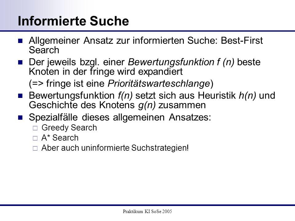 Praktikum KI SoSe 2005 Informierte Suche Allgemeiner Ansatz zur informierten Suche: Best-First Search Der jeweils bzgl. einer Bewertungsfunktion f (n)