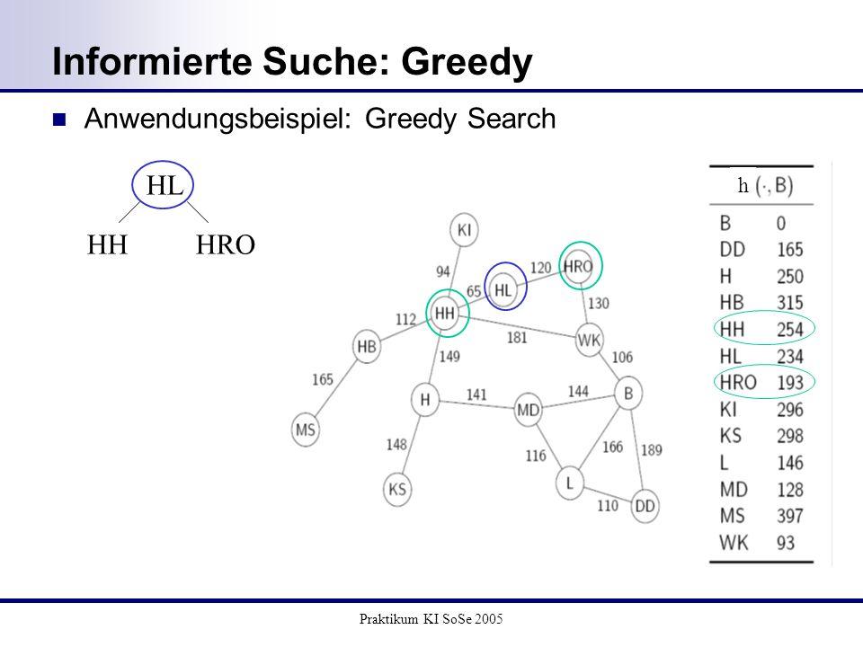 Praktikum KI SoSe 2005 Anwendungsbeispiel: Greedy Search Informierte Suche: Greedy h HL HHHRO