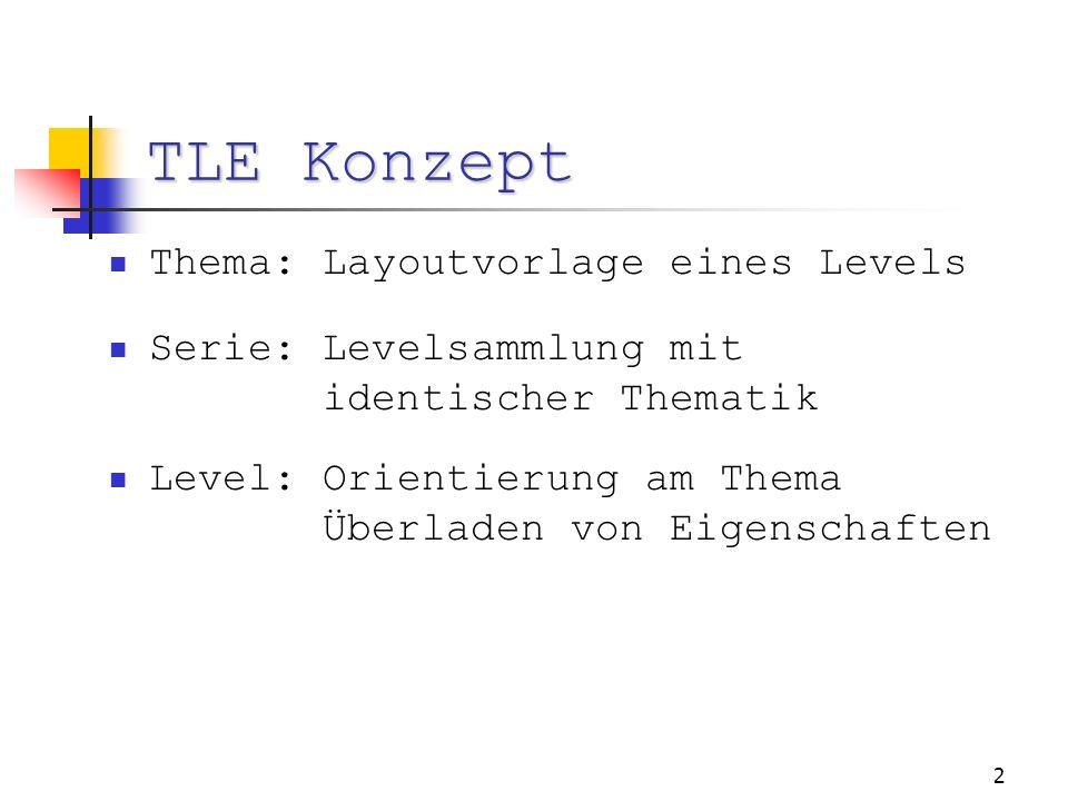 2 TLE Konzept Thema: Layoutvorlage eines Levels Serie: Levelsammlung mit identischer Thematik Level: Orientierung am Thema Überladen von Eigenschaften