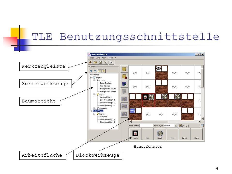 4 TLE Benutzungsschnittstelle Baumansicht BlockwerkzeugeArbeitsfläche Werkzeugleiste Serienwerkzeuge Hauptfenster
