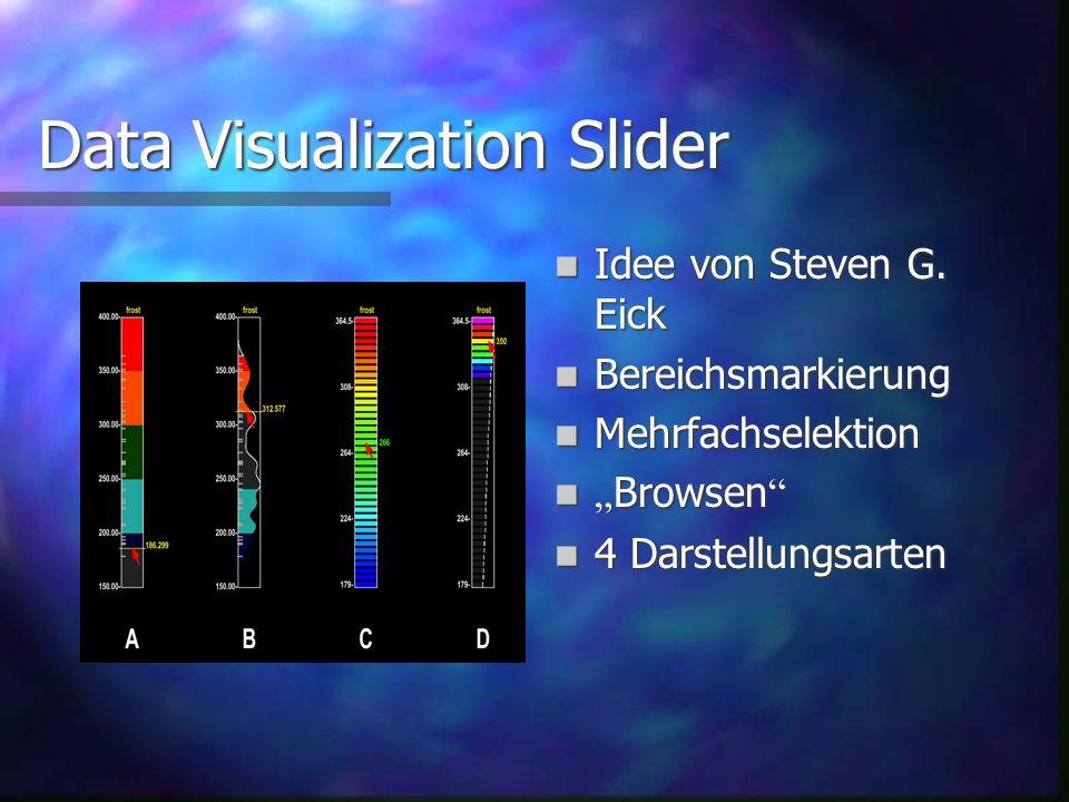 L ö sung 1: Zusammenfassung Diskrete Werte Konstanter Platzbedarf Browsen Browsen Mehrfach selektion Radiobutton Checkbox Slider Combobox Alphaslider