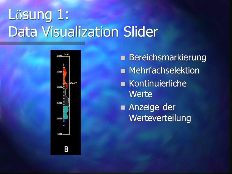 L ö sung 1: Data Visualization Slider Bereichsmarkierung Mehrfachselektion Kontinuierliche Werte