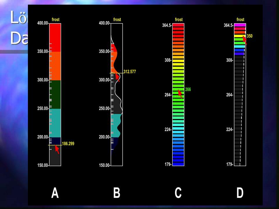 L ö sung 1: Data Visualization Slider Bereichsmarkierung Mehrfachselektion Diskrete Werte