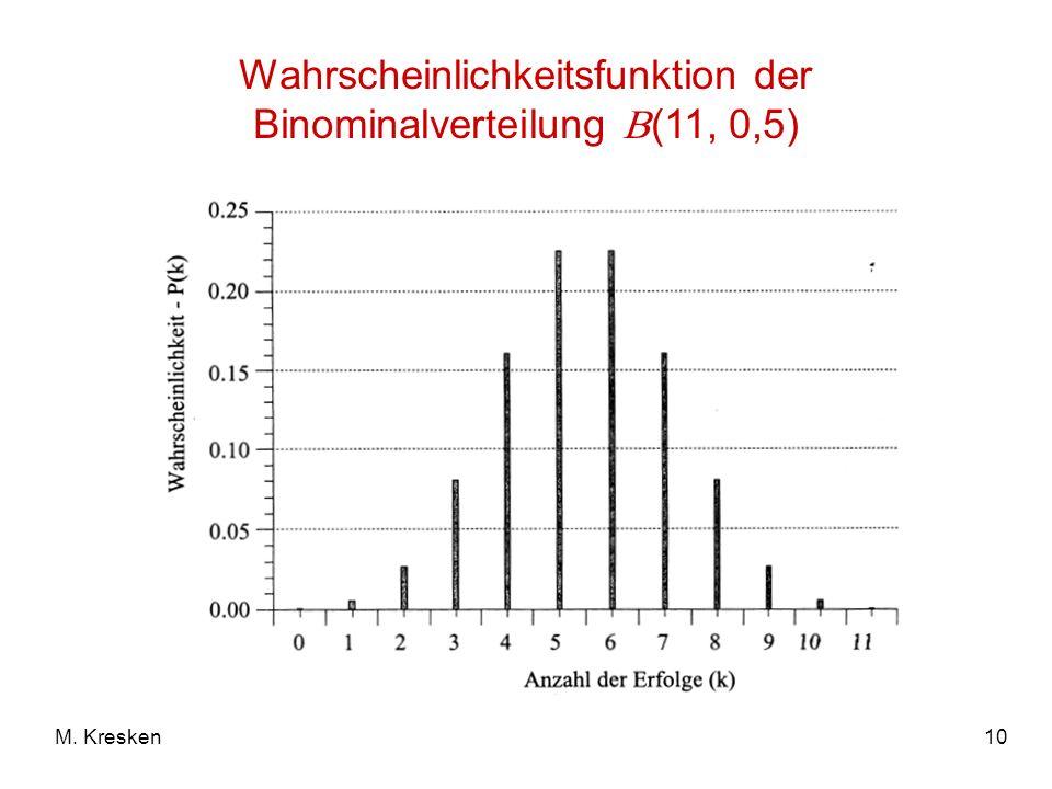 10M. Kresken Wahrscheinlichkeitsfunktion der Binominalverteilung (11, 0,5)