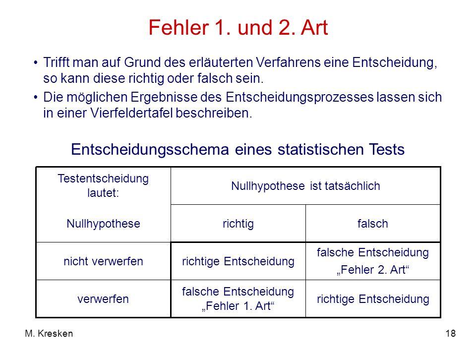 18M. Kresken Fehler 1. und 2. Art Trifft man auf Grund des erläuterten Verfahrens eine Entscheidung, so kann diese richtig oder falsch sein. Die mögli