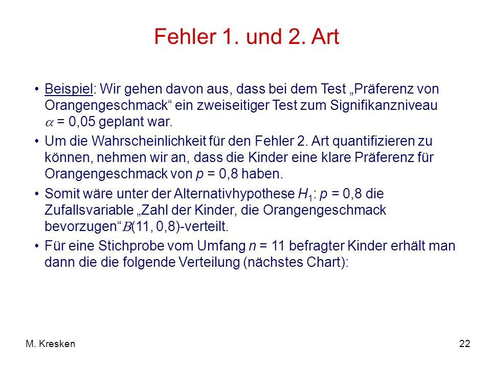 22M. Kresken Fehler 1. und 2. Art Beispiel: Wir gehen davon aus, dass bei dem Test Präferenz von Orangengeschmack ein zweiseitiger Test zum Signifikan