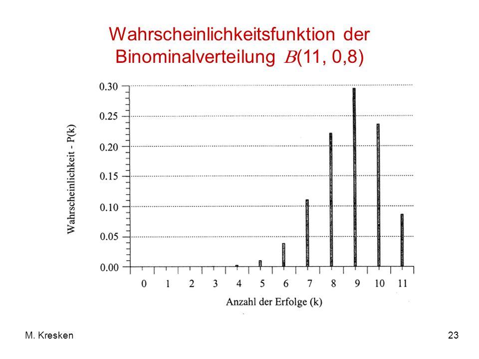 23M. Kresken Wahrscheinlichkeitsfunktion der Binominalverteilung (11, 0,8)