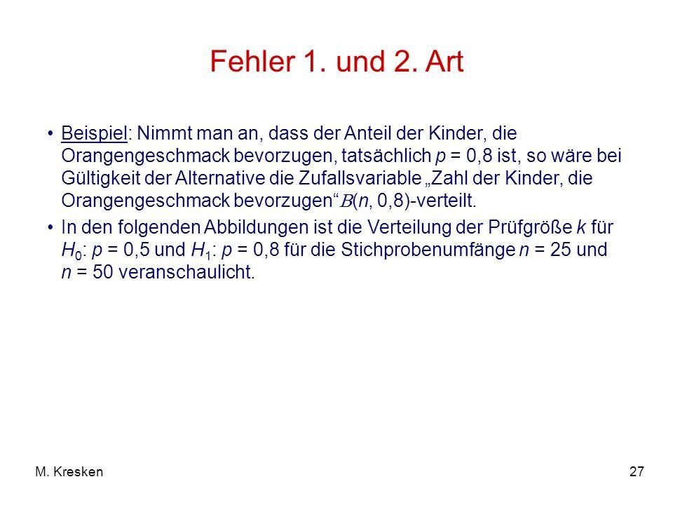 27M. Kresken Fehler 1. und 2. Art Beispiel: Nimmt man an, dass der Anteil der Kinder, die Orangengeschmack bevorzugen, tatsächlich p = 0,8 ist, so wär