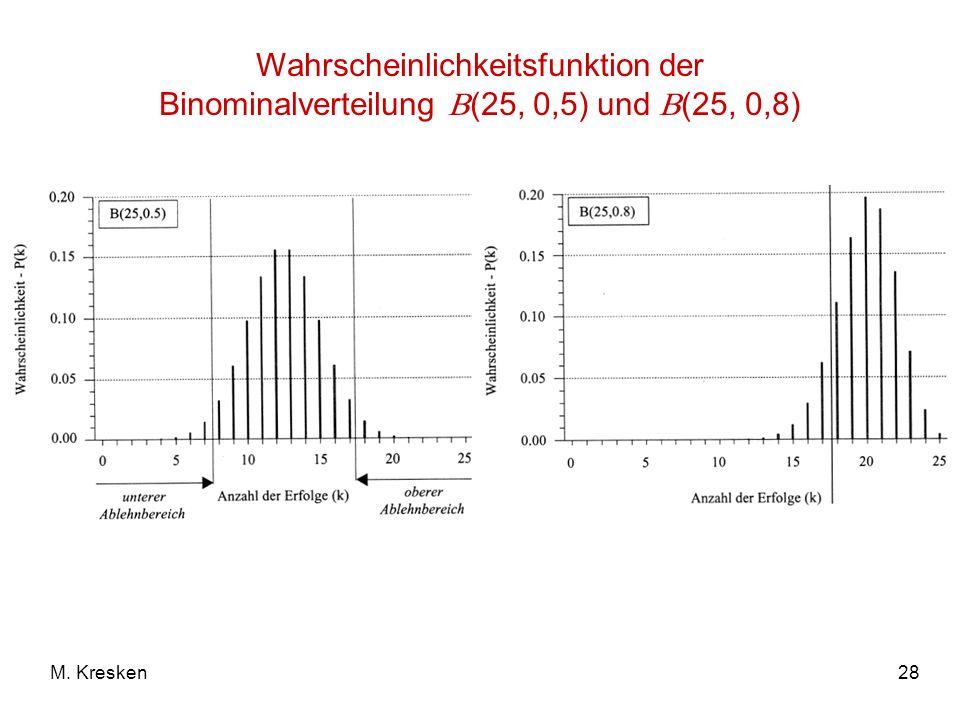 28M. Kresken Wahrscheinlichkeitsfunktion der Binominalverteilung (25, 0,5) und (25, 0,8)