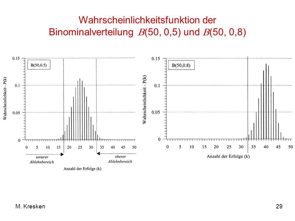 29M. Kresken Wahrscheinlichkeitsfunktion der Binominalverteilung (50, 0,5) und (50, 0,8)