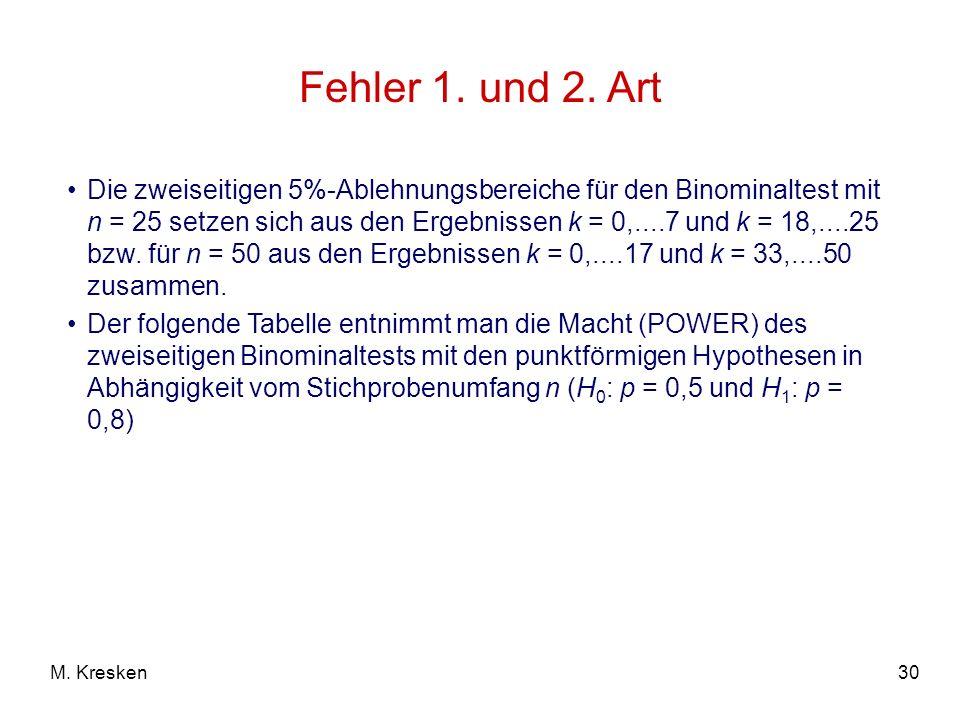 30M. Kresken Fehler 1. und 2. Art Die zweiseitigen 5%-Ablehnungsbereiche für den Binominaltest mit n = 25 setzen sich aus den Ergebnissen k = 0,....7