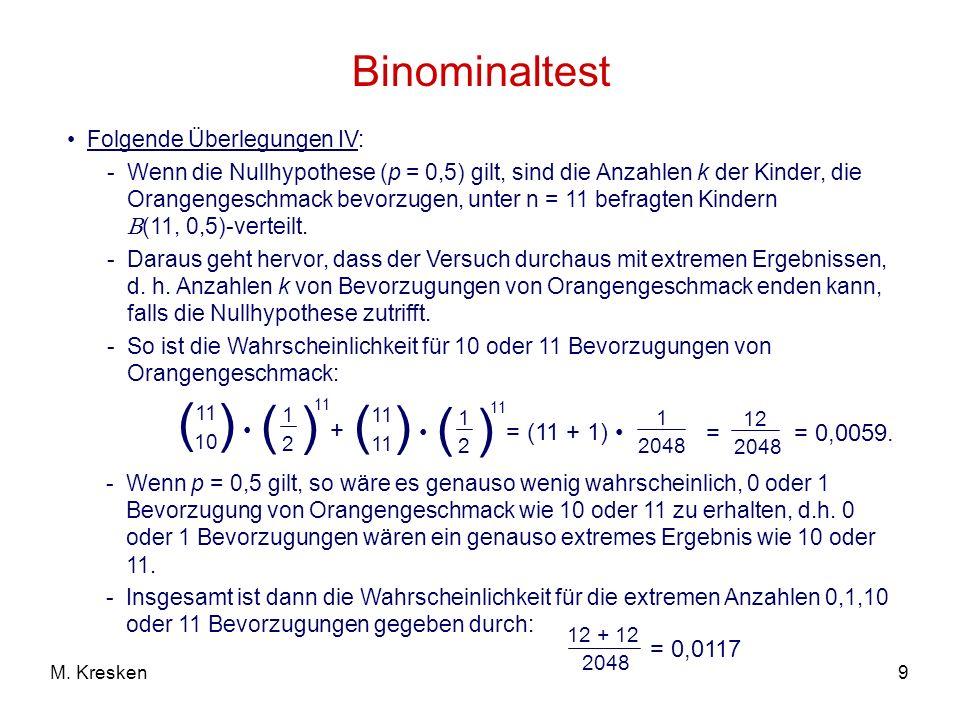 9M. Kresken Binominaltest Folgende Überlegungen IV: -Wenn die Nullhypothese (p = 0,5) gilt, sind die Anzahlen k der Kinder, die Orangengeschmack bevor