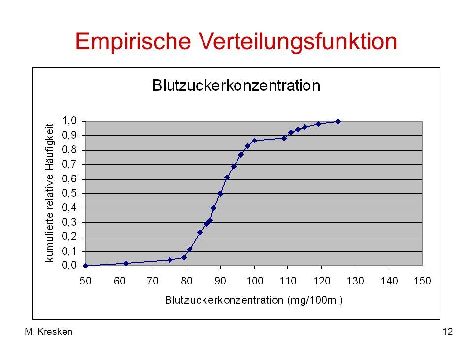 12M. Kresken Empirische Verteilungsfunktion