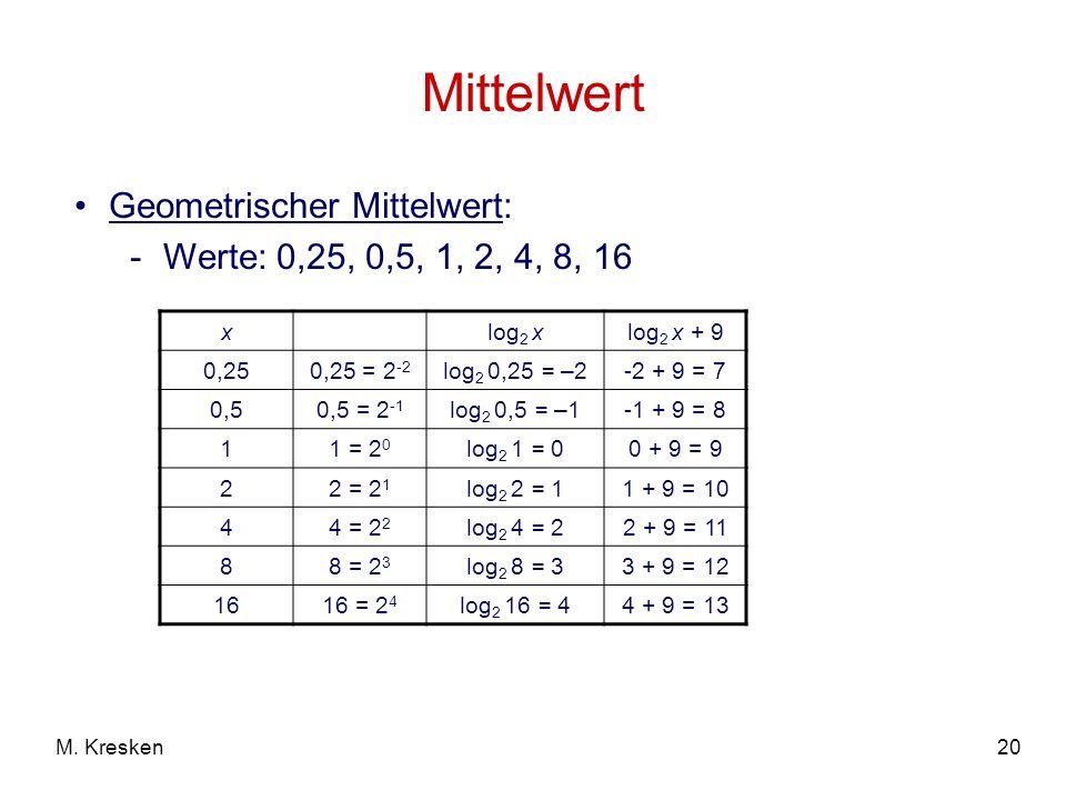 20M. Kresken Mittelwert Geometrischer Mittelwert: -Werte: 0,25, 0,5, 1, 2, 4, 8, 16 xlog 2 xlog 2 x + 9 0,250,25 = 2 -2 log 2 0,25 = –2-2 + 9 = 7 0,50