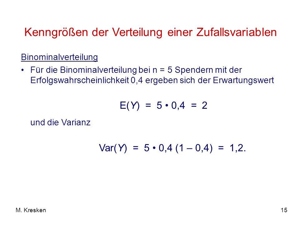 15M. Kresken Binominalverteilung Für die Binominalverteilung bei n = 5 Spendern mit der Erfolgswahrscheinlichkeit 0,4 ergeben sich der Erwartungswert