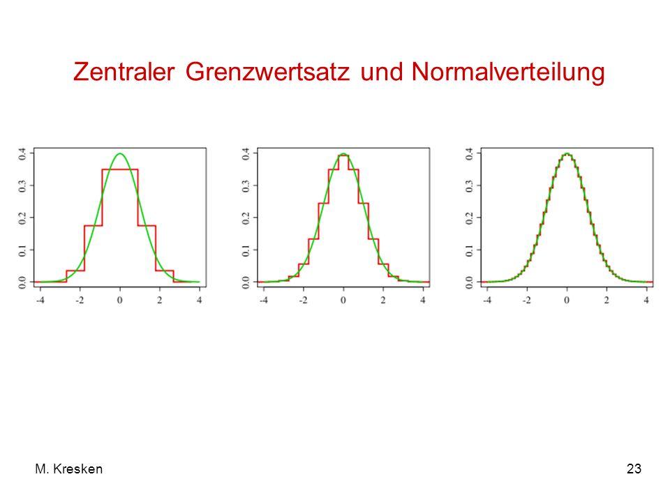 23M. Kresken Zentraler Grenzwertsatz und Normalverteilung