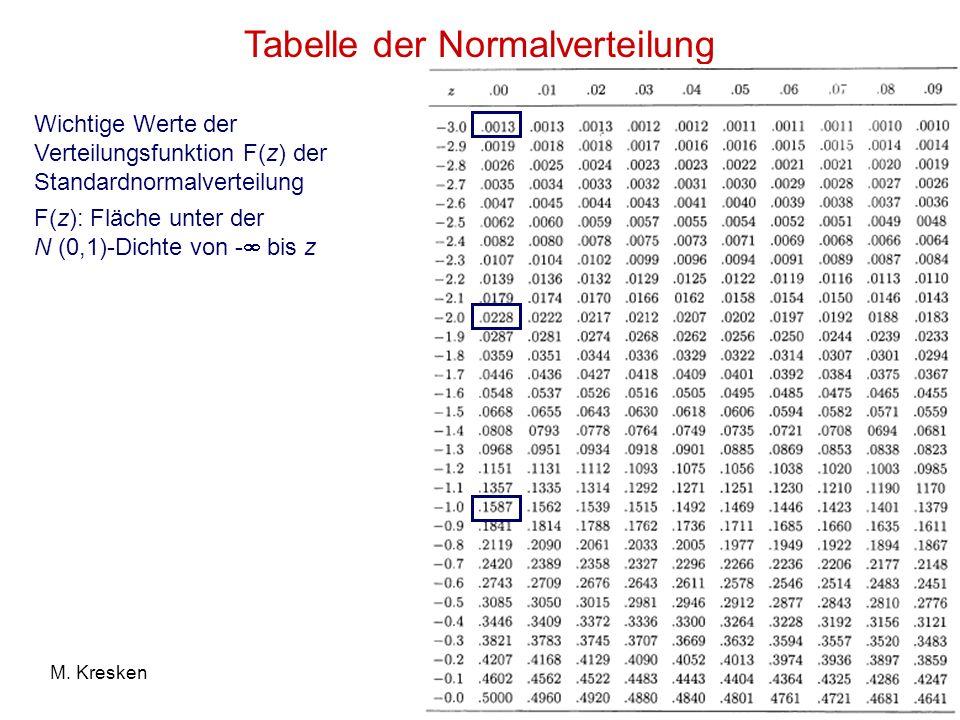 33M. Kresken Tabelle der Normalverteilung Wichtige Werte der Verteilungsfunktion F(z) der Standardnormalverteilung F(z): Fläche unter der N (0,1)-Dich