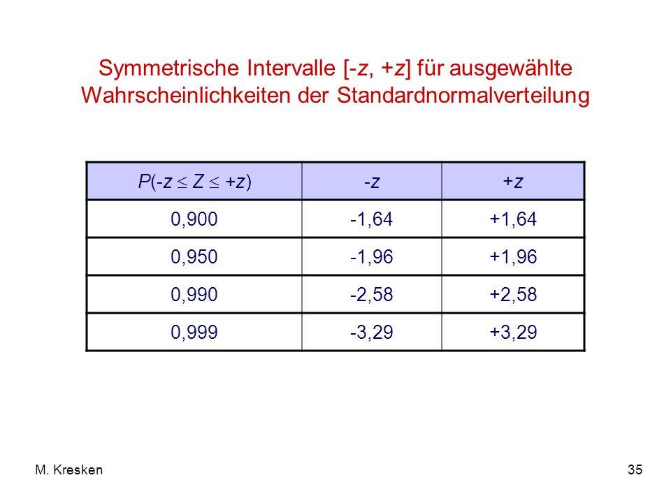 35M. Kresken Symmetrische Intervalle [-z, +z] für ausgewählte Wahrscheinlichkeiten der Standardnormalverteilung P(-z Z +z) -z-z+z+z 0,900-1,64+1,64 0,