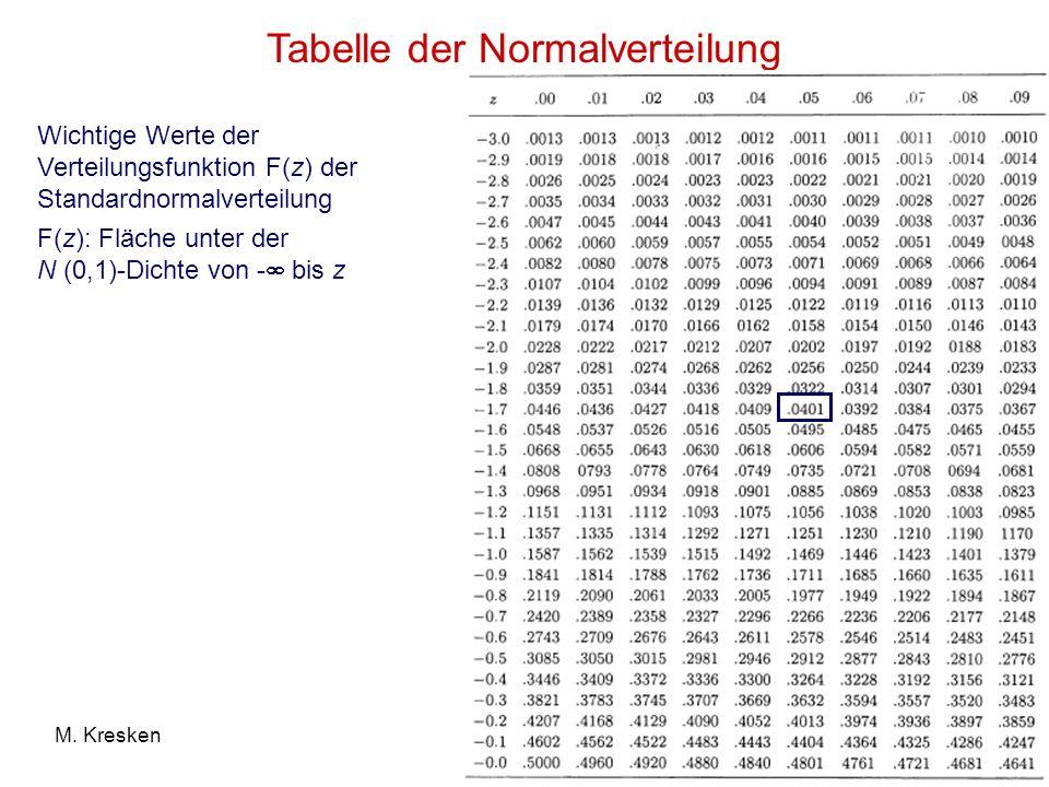 38M. Kresken Tabelle der Normalverteilung Wichtige Werte der Verteilungsfunktion F(z) der Standardnormalverteilung F(z): Fläche unter der N (0,1)-Dich