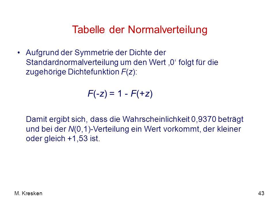 43M. Kresken Tabelle der Normalverteilung Aufgrund der Symmetrie der Dichte der Standardnormalverteilung um den Wert 0 folgt für die zugehörige Dichte