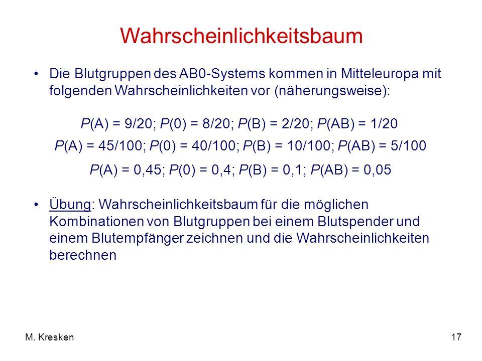 17M. Kresken Wahrscheinlichkeitsbaum Die Blutgruppen des AB0-Systems kommen in Mitteleuropa mit folgenden Wahrscheinlichkeiten vor (näherungsweise): P