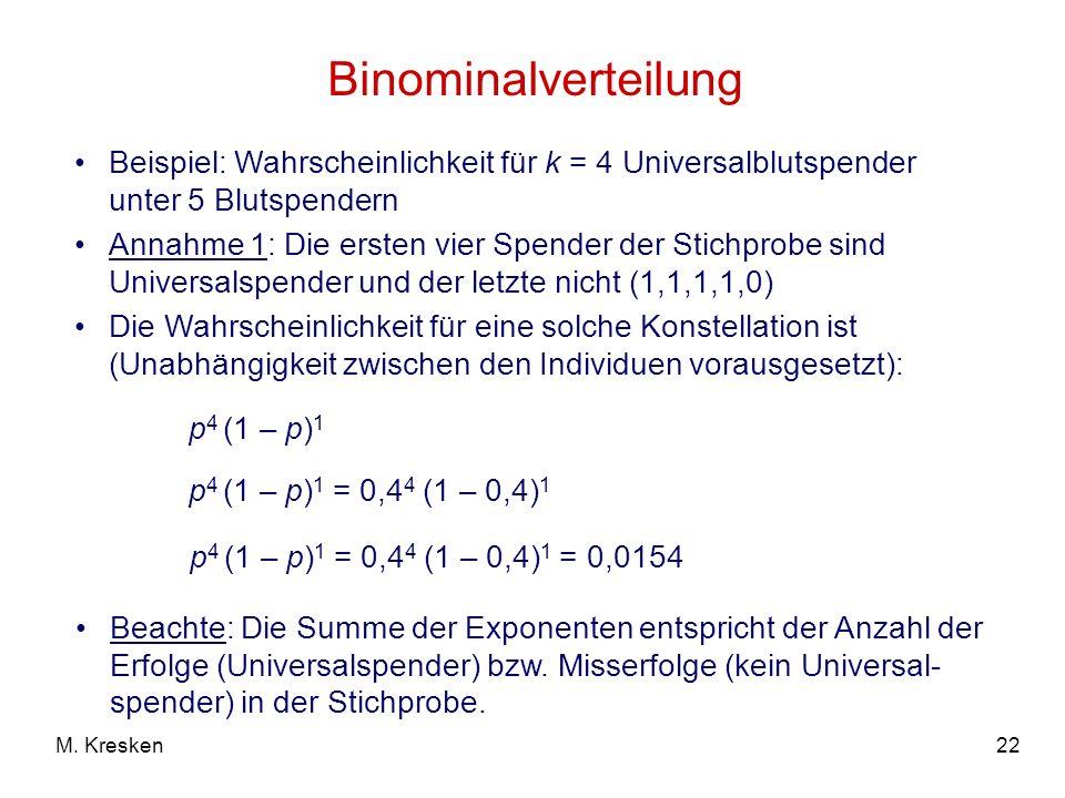 22M. Kresken Binominalverteilung Beispiel: Wahrscheinlichkeit für k = 4 Universalblutspender unter 5 Blutspendern Annahme 1: Die ersten vier Spender d