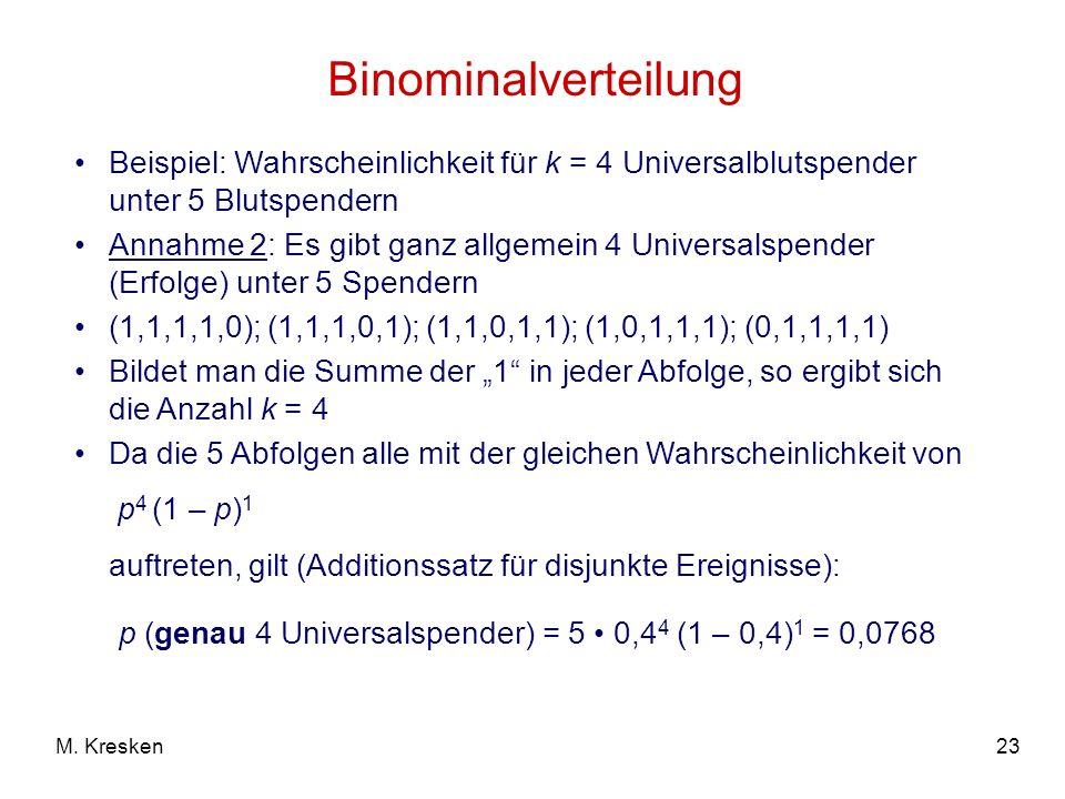 23M. Kresken Binominalverteilung Beispiel: Wahrscheinlichkeit für k = 4 Universalblutspender unter 5 Blutspendern Annahme 2: Es gibt ganz allgemein 4