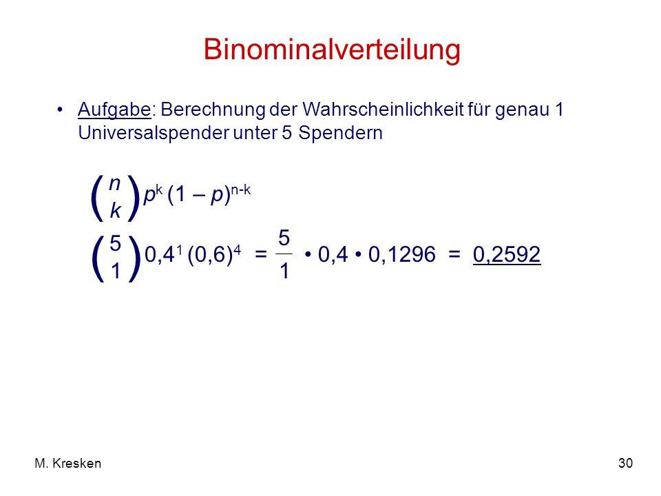 30M. Kresken Binominalverteilung Aufgabe: Berechnung der Wahrscheinlichkeit für genau 1 Universalspender unter 5 Spendern = 0,4 0,1296 = 0,2592 p k (1