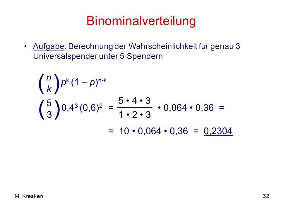 32M. Kresken Binominalverteilung Aufgabe: Berechnung der Wahrscheinlichkeit für genau 3 Universalspender unter 5 Spendern = 0,064 0,36 = p k (1 – p) n