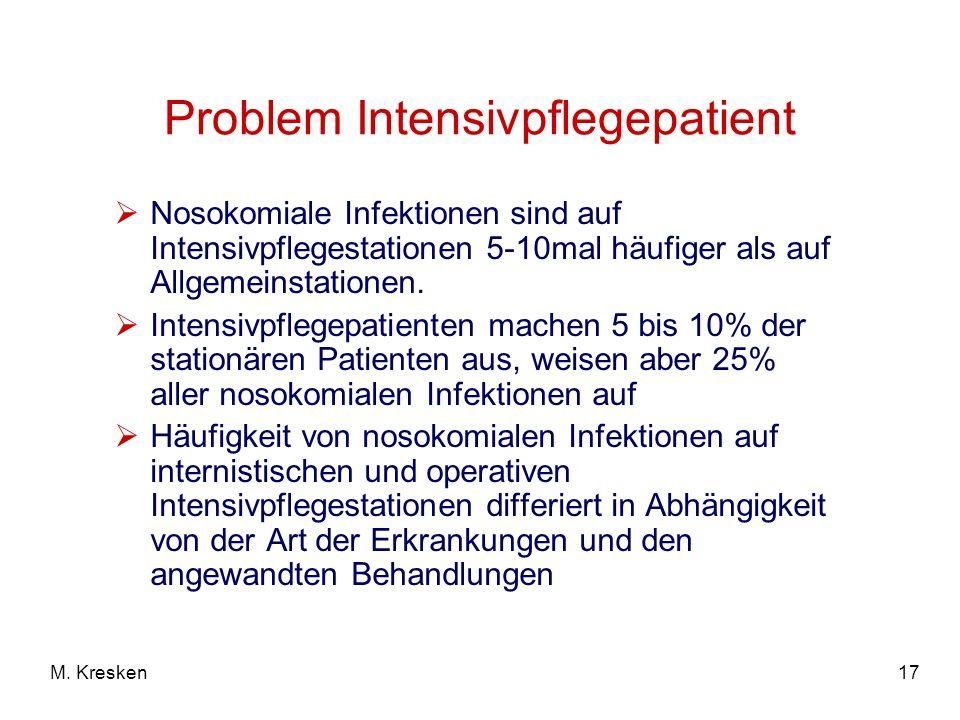 17M. Kresken Problem Intensivpflegepatient Nosokomiale Infektionen sind auf Intensivpflegestationen 5-10mal häufiger als auf Allgemeinstationen. Inten