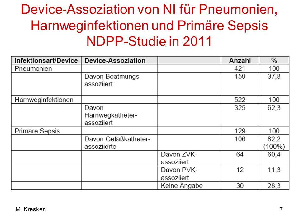 7M. Kresken Device-Assoziation von NI für Pneumonien, Harnweginfektionen und Primäre Sepsis NDPP-Studie in 2011