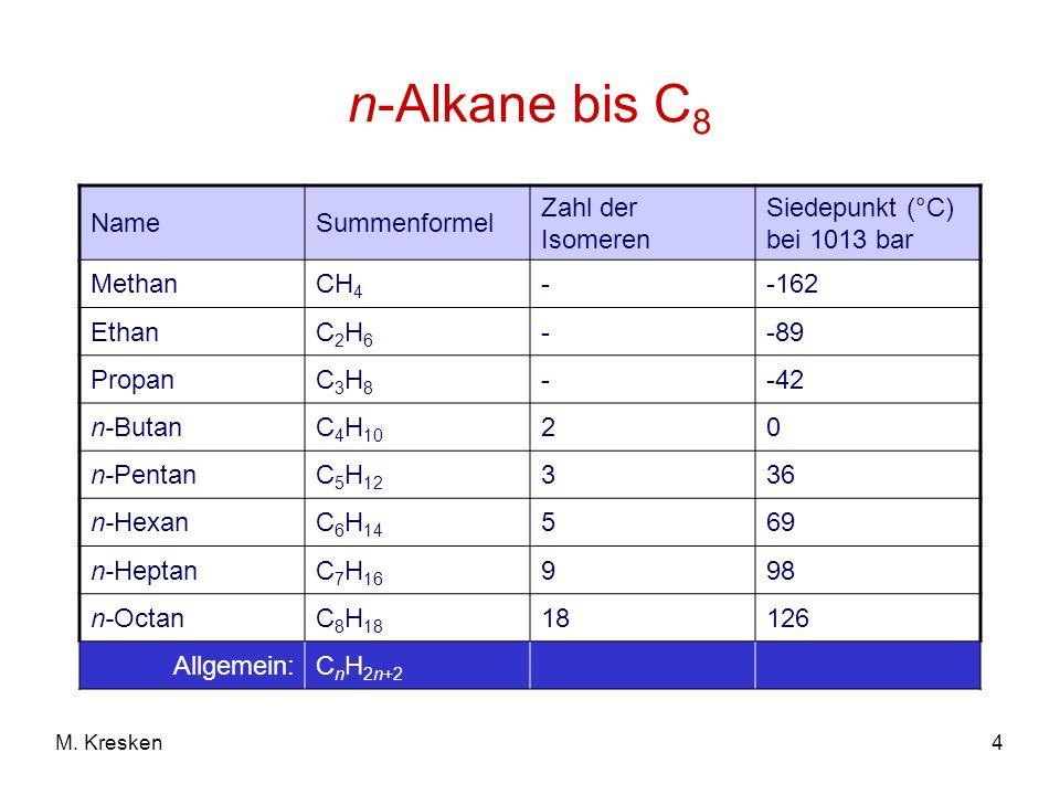 4M. Kresken n-Alkane bis C 8 NameSummenformel Zahl der Isomeren Siedepunkt (°C) bei 1013 bar MethanCH 4 --162 EthanC2H6C2H6 --89 PropanC3H8C3H8 --42 n