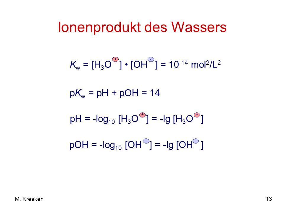 13M. Kresken Ionenprodukt des Wassers K w = [H 3 O ] [OH ] = 10 -14 mol 2 /L 2 +- pK w = pH + pOH = 14 pH = -log 10 [H 3 O ] = -lg [H 3 O ] ++ pOH = -