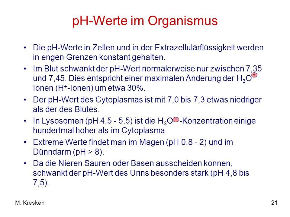 21M. Kresken Die pH-Werte in Zellen und in der Extrazellulärflüssigkeit werden in engen Grenzen konstant gehalten. Im Blut schwankt der pH-Wert normal