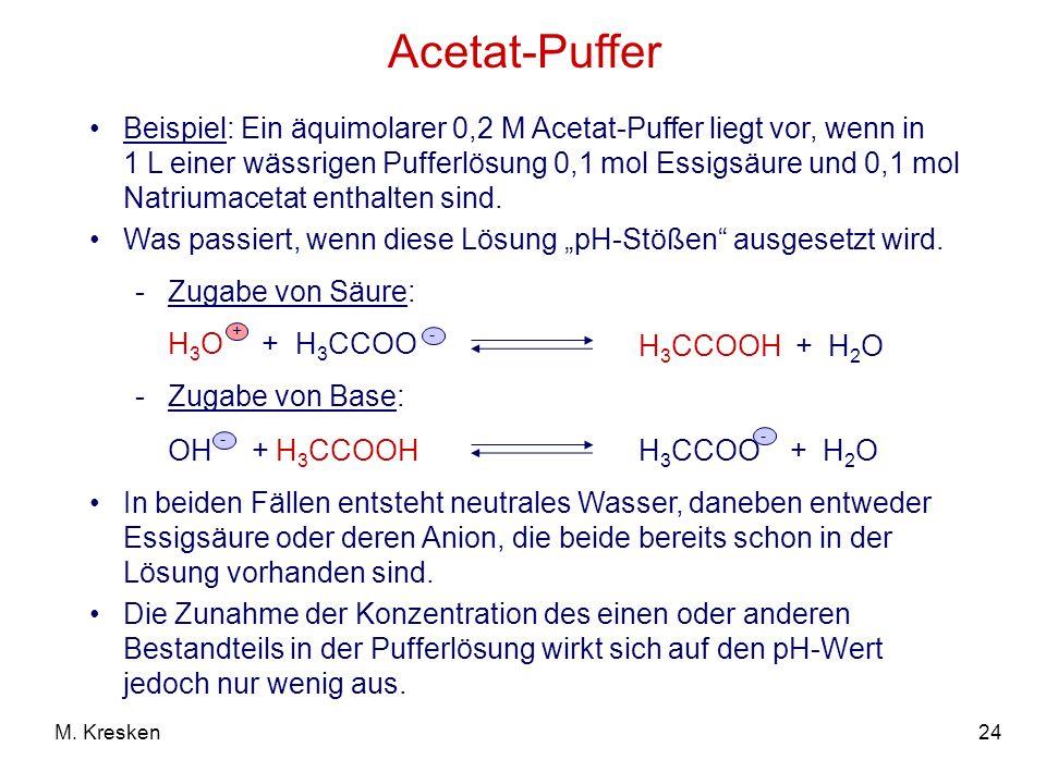 24M. Kresken Beispiel: Ein äquimolarer 0,2 M Acetat-Puffer liegt vor, wenn in 1 L einer wässrigen Pufferlösung 0,1 mol Essigsäure und 0,1 mol Natriuma