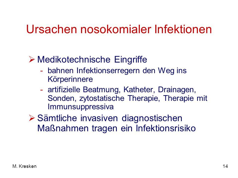 14M. Kresken Ursachen nosokomialer Infektionen Medikotechnische Eingriffe -bahnen Infektionserregern den Weg ins Körperinnere -artifizielle Beatmung,