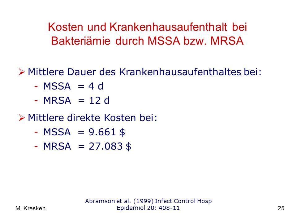 25M. Kresken Kosten und Krankenhausaufenthalt bei Bakteriämie durch MSSA bzw. MRSA Mittlere Dauer des Krankenhausaufenthaltes bei: -MSSA = 4 d -MRSA =