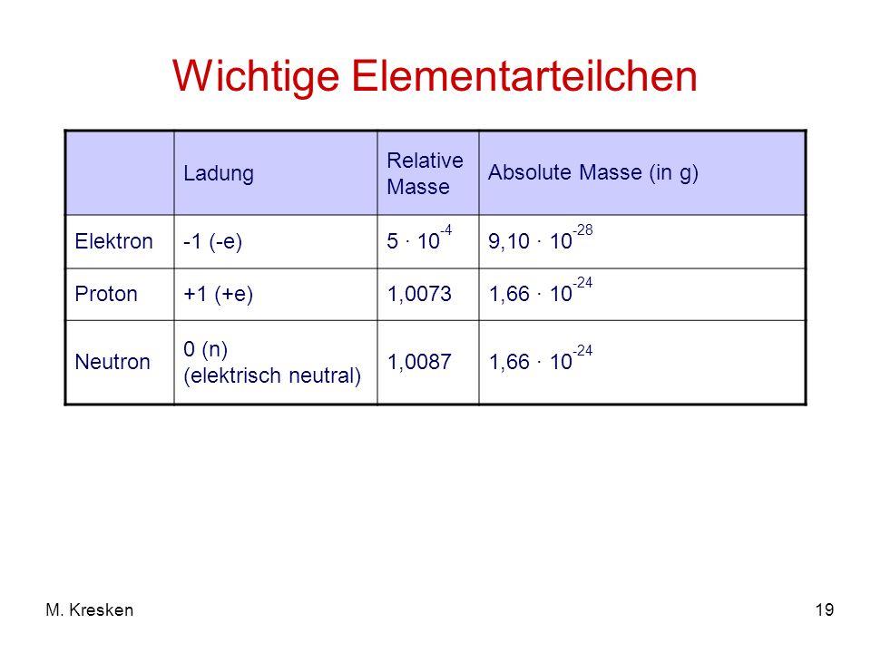 19M. Kresken Wichtige Elementarteilchen Ladung Relative Masse Absolute Masse (in g) Elektron-1 (-e)5 · 10 -4 9,10 · 10 -28 Proton+1 (+e)1,00731,66 · 1
