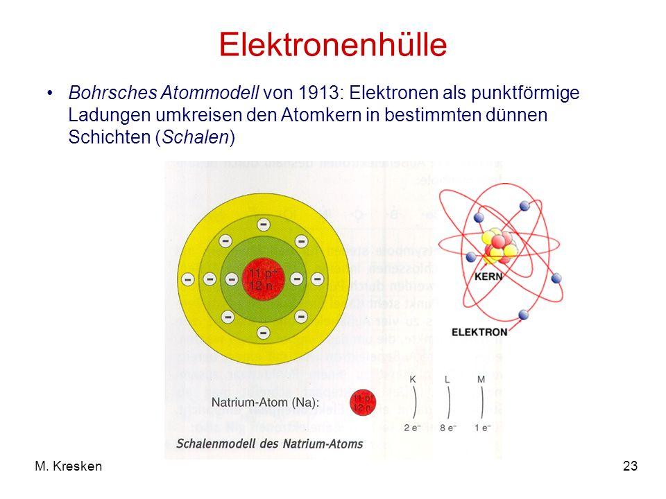 23M. Kresken Elektronenhülle Bohrsches Atommodell von 1913: Elektronen als punktförmige Ladungen umkreisen den Atomkern in bestimmten dünnen Schichten