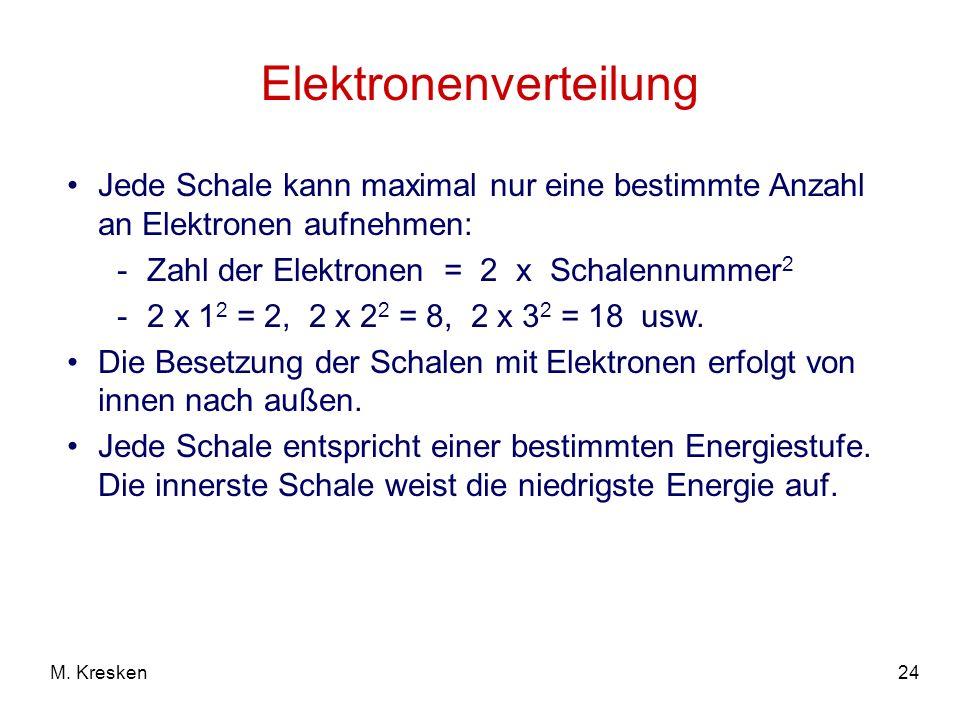 24M. Kresken Elektronenverteilung Jede Schale kann maximal nur eine bestimmte Anzahl an Elektronen aufnehmen: -Zahl der Elektronen = 2 x Schalennummer