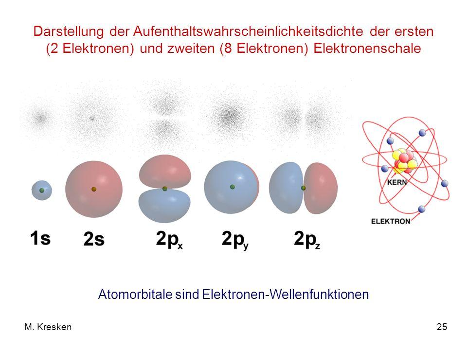 25M. Kresken Darstellung der Aufenthaltswahrscheinlichkeitsdichte der ersten (2 Elektronen) und zweiten (8 Elektronen) Elektronenschale Atomorbitale s