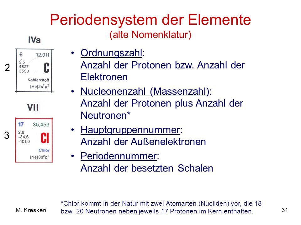31M. Kresken Periodensystem der Elemente (alte Nomenklatur) Ordnungszahl: Anzahl der Protonen bzw. Anzahl der Elektronen Nucleonenzahl (Massenzahl): A