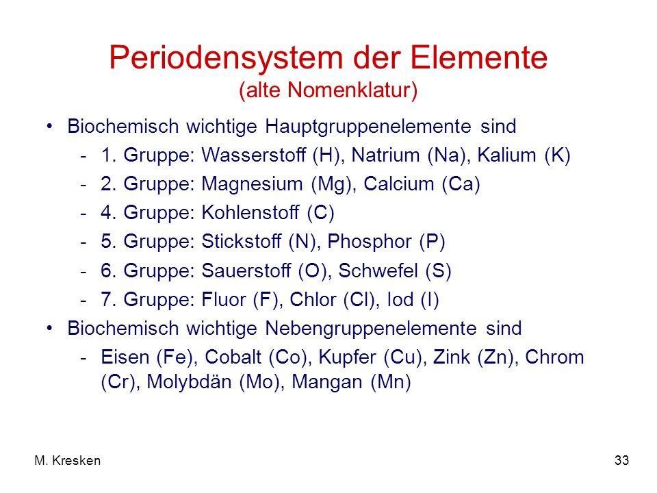 33M. Kresken Periodensystem der Elemente (alte Nomenklatur) Biochemisch wichtige Hauptgruppenelemente sind -1. Gruppe: Wasserstoff (H), Natrium (Na),
