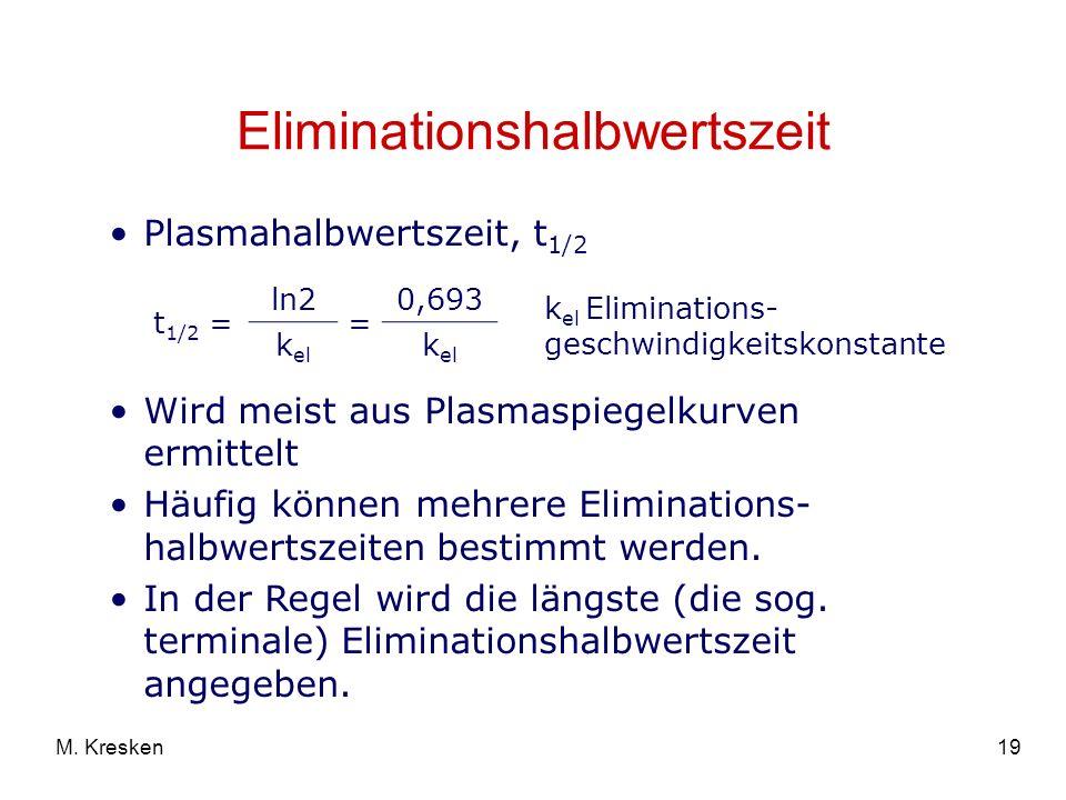 19M. Kresken Eliminationshalbwertszeit Plasmahalbwertszeit, t 1/2 Wird meist aus Plasmaspiegelkurven ermittelt Häufig können mehrere Eliminations- hal