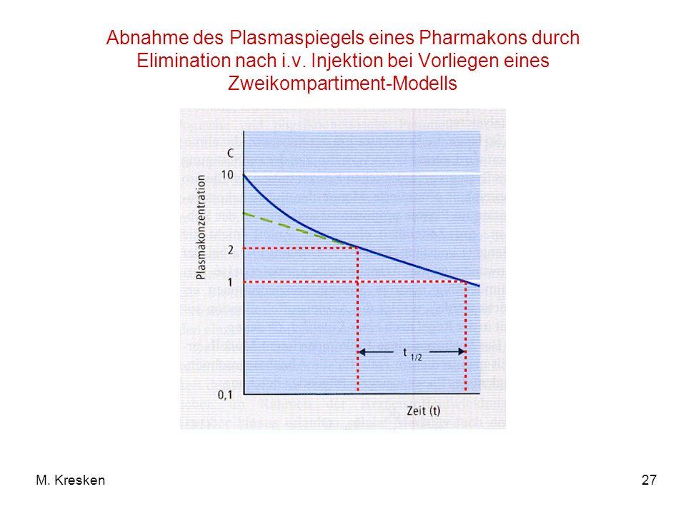 27M. Kresken Abnahme des Plasmaspiegels eines Pharmakons durch Elimination nach i.v. Injektion bei Vorliegen eines Zweikompartiment-Modells