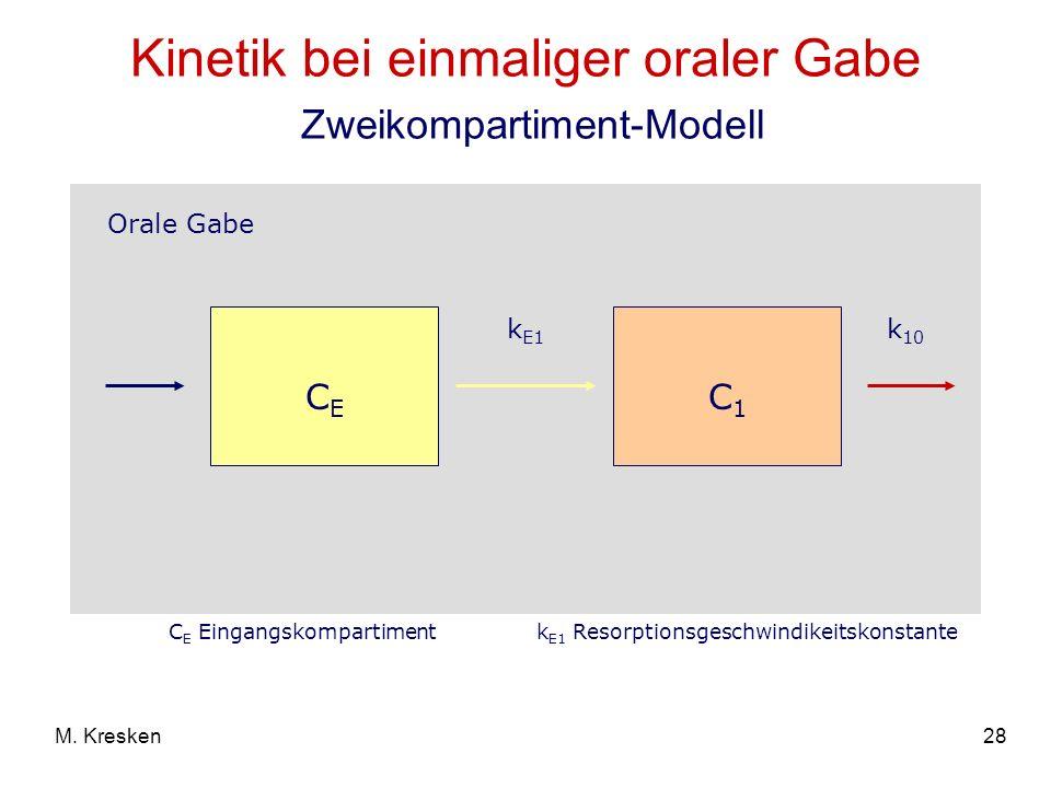 28M. Kresken Kinetik bei einmaliger oraler Gabe Zweikompartiment-Modell A C1C1 Orale Gabe k 10 C E Eingangskompartimentk E1 Resorptionsgeschwindikeits