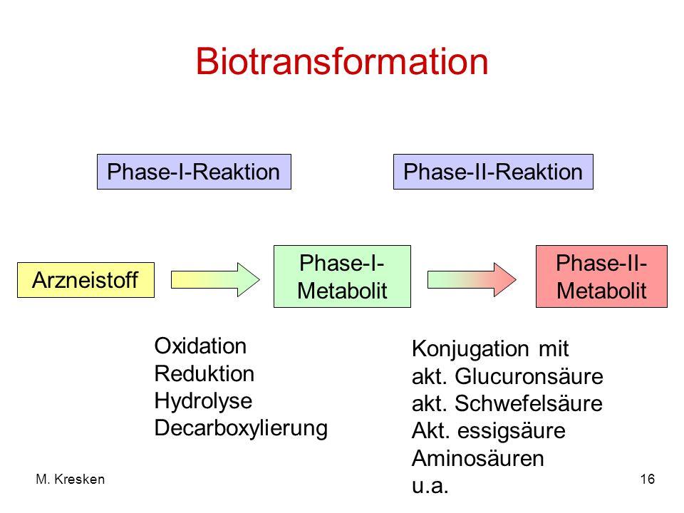 16M. Kresken Biotransformation Phase-I-Reaktion Arzneistoff Phase-II-Reaktion Phase-I- Metabolit Phase-II- Metabolit Oxidation Reduktion Hydrolyse Dec
