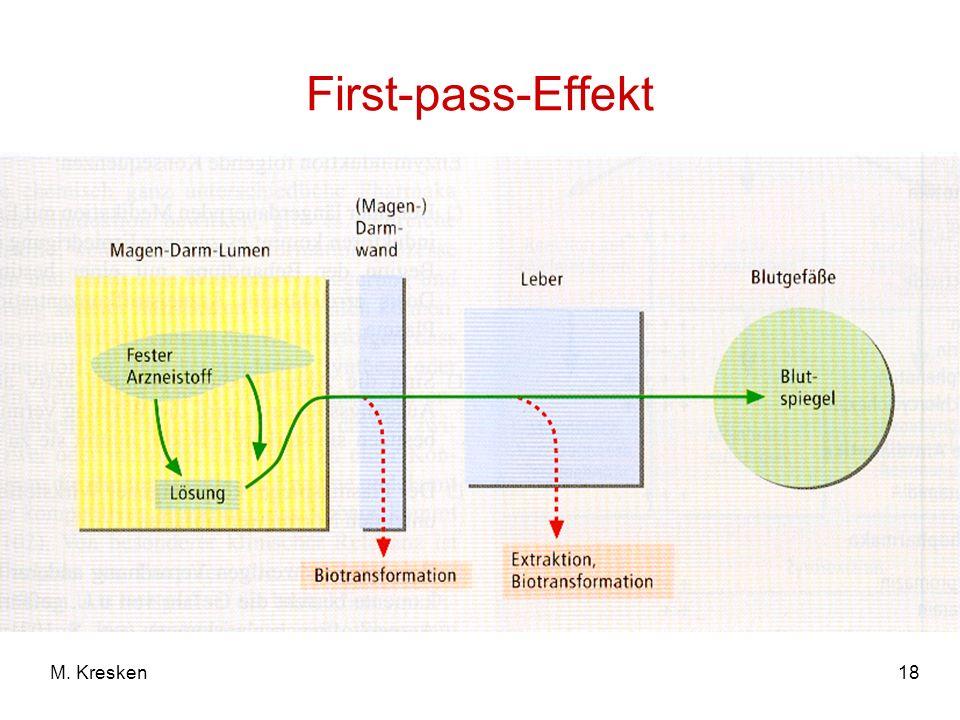 18M. Kresken First-pass-Effekt