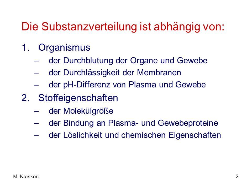 2M. Kresken Die Substanzverteilung ist abhängig von: 1.Organismus –der Durchblutung der Organe und Gewebe –der Durchlässigkeit der Membranen –der pH-D